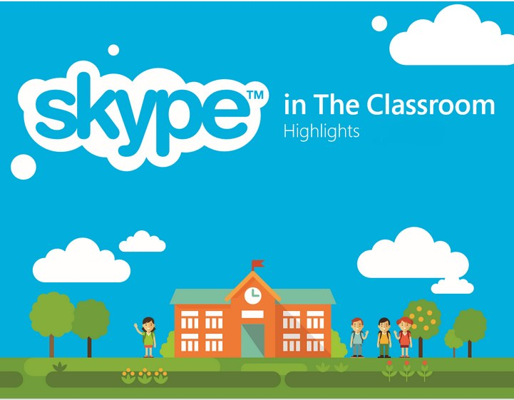 Skype in the classroom is a way to visually interact with classroom across the globe. Mystery Skype students can try to guess where the caller is located.