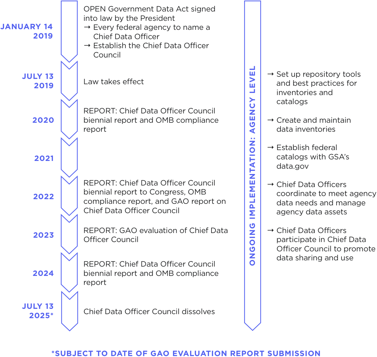 infographic timeline.png