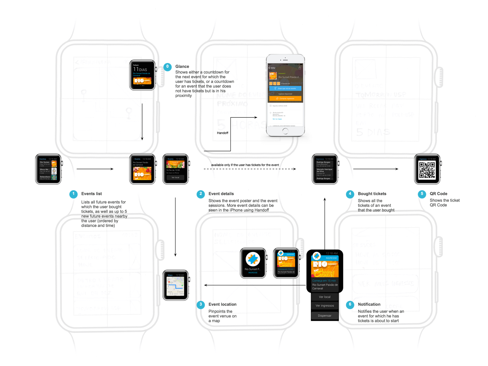 Ingresse Watch Apps 2.jpg
