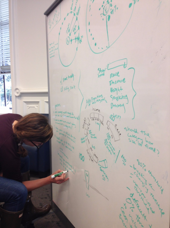 Early design session based on data from generative user interviews