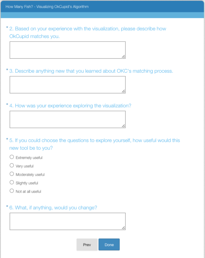 Algorithm Transparency Evaluation