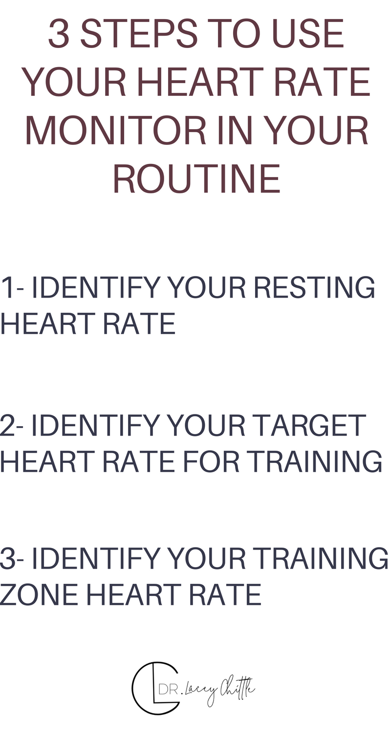 Reasons to monitor your heart rate (2).png