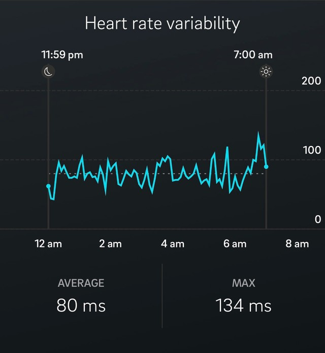 a decrease in heart rate variability, an exceptionally high or low heart rate an increase in body temperature