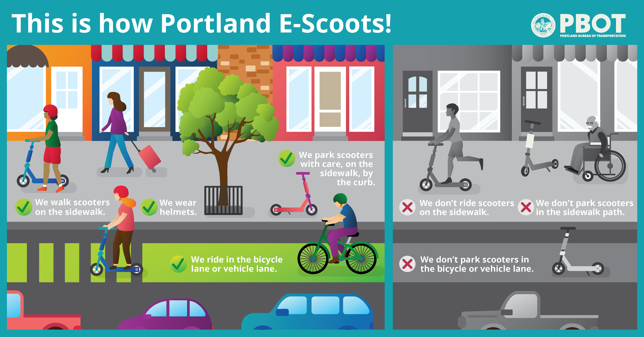 Info Graphic Prepared by Portland Bureau of Transportation-no affiliation with Ross Law PDX
