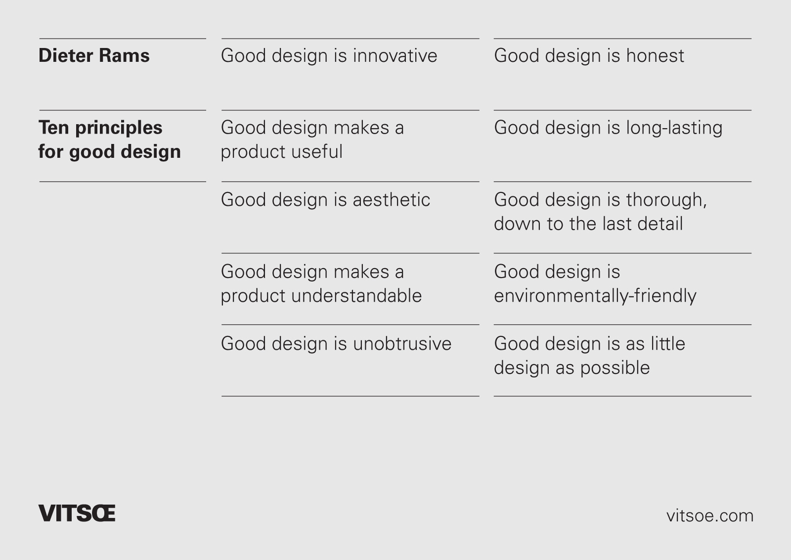 Credit to Vitsoe for this image under the creative commons license.