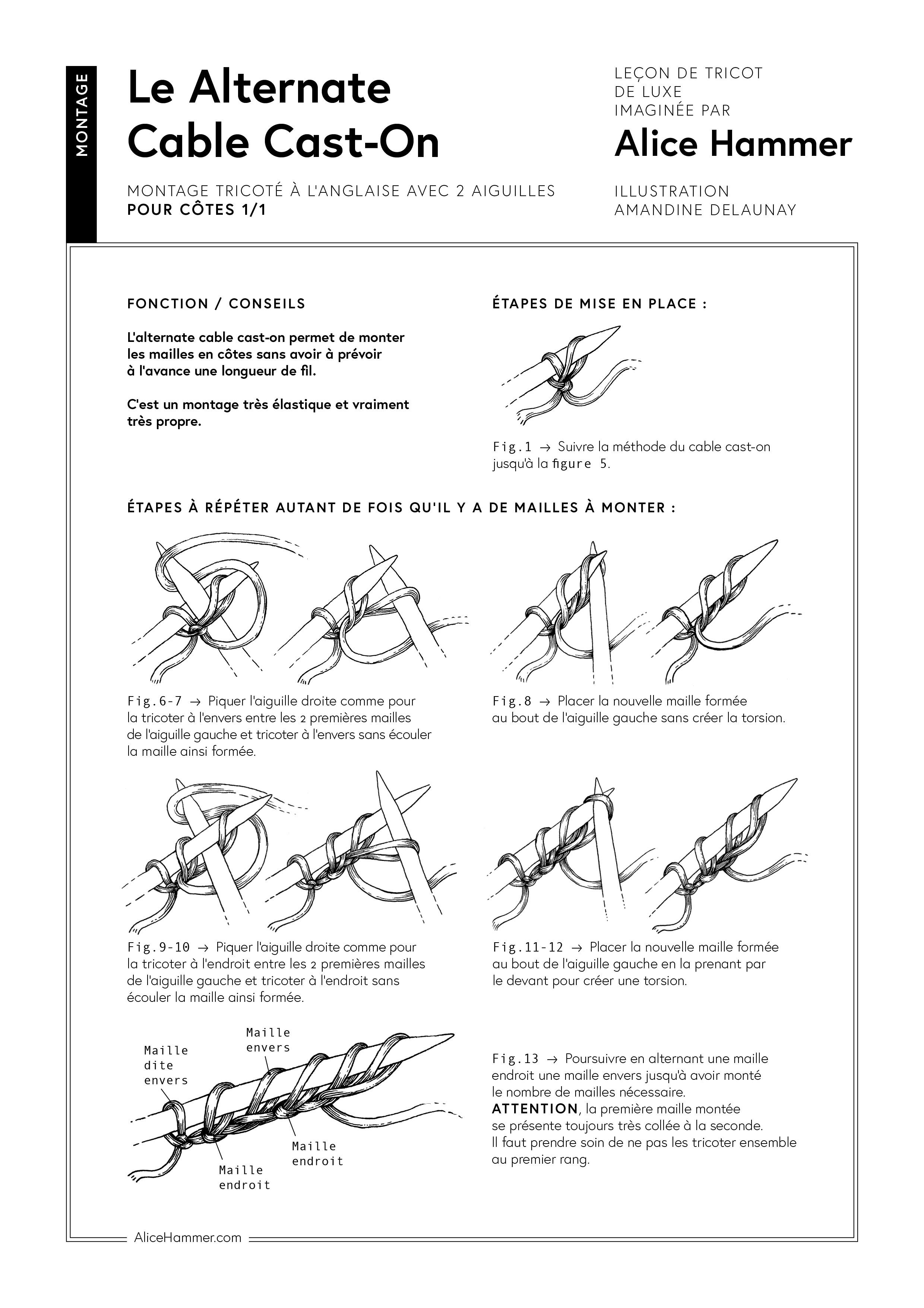 alicehammer-montage-alternatecablecaston.jpg