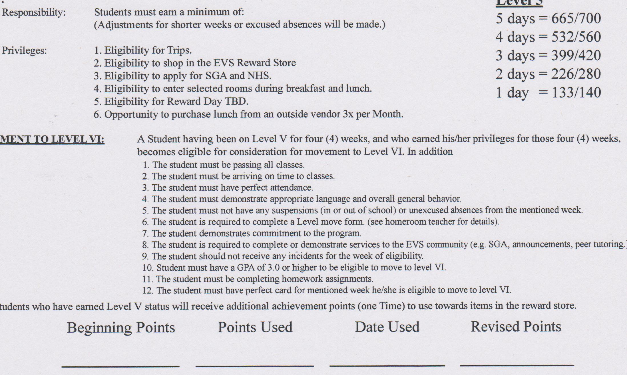 back of point card 001.jpg