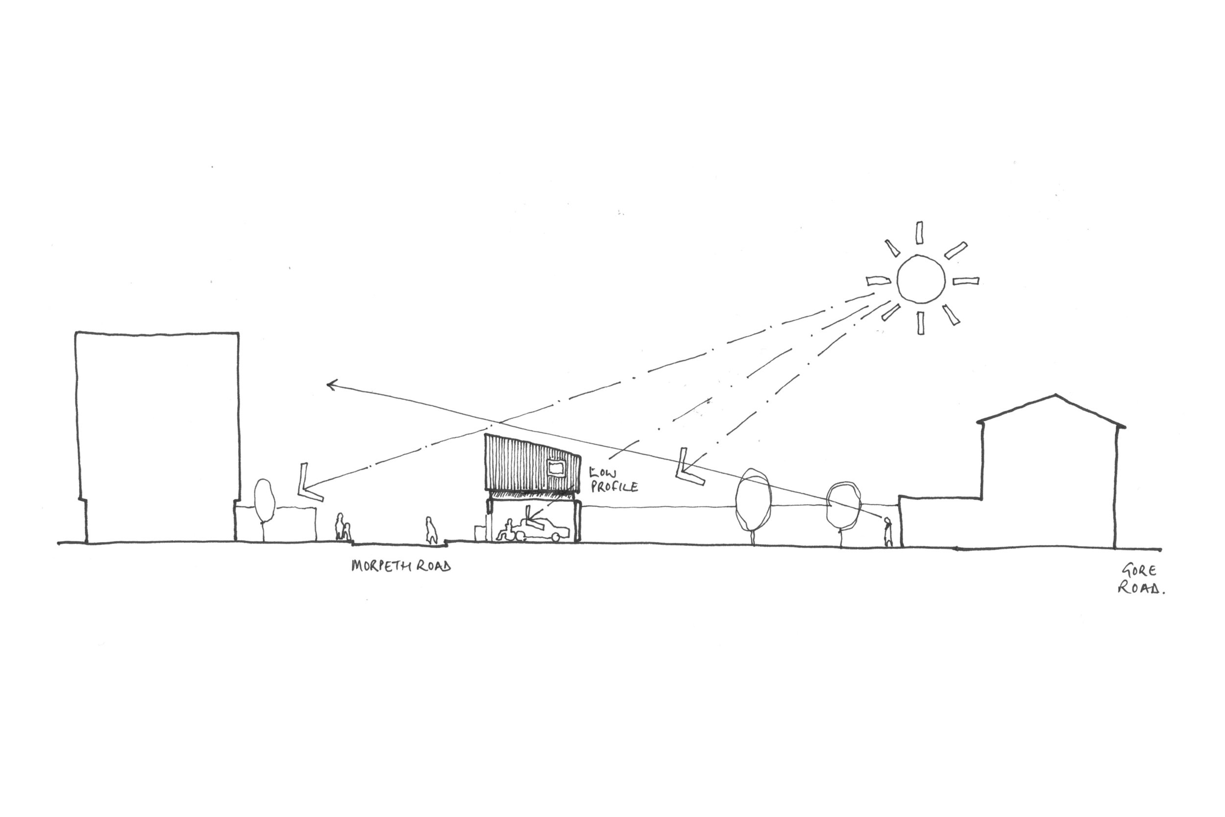 Design with Sun Orientation at Social Housing Development in Hackney