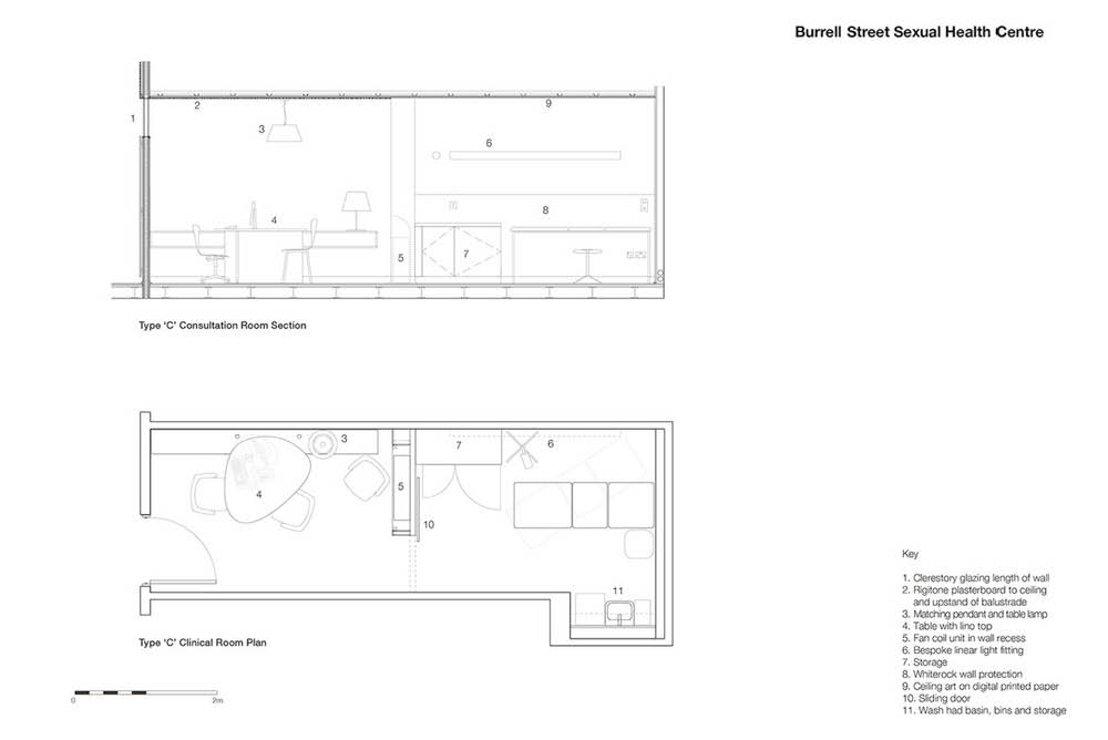 Consultation Room Design for NHS Clinic by Mowat and Company