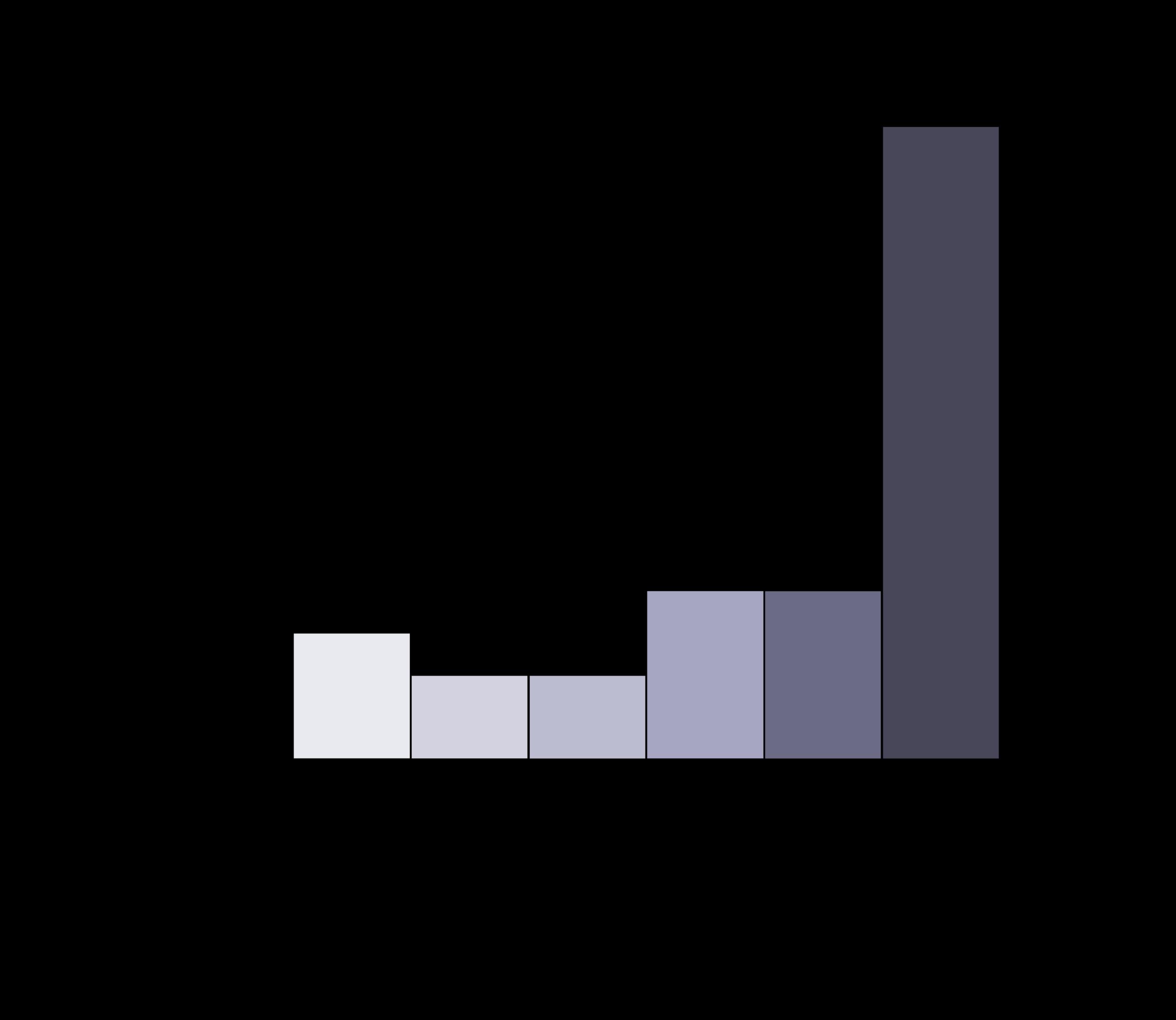 graphArtboard 1@4x.png