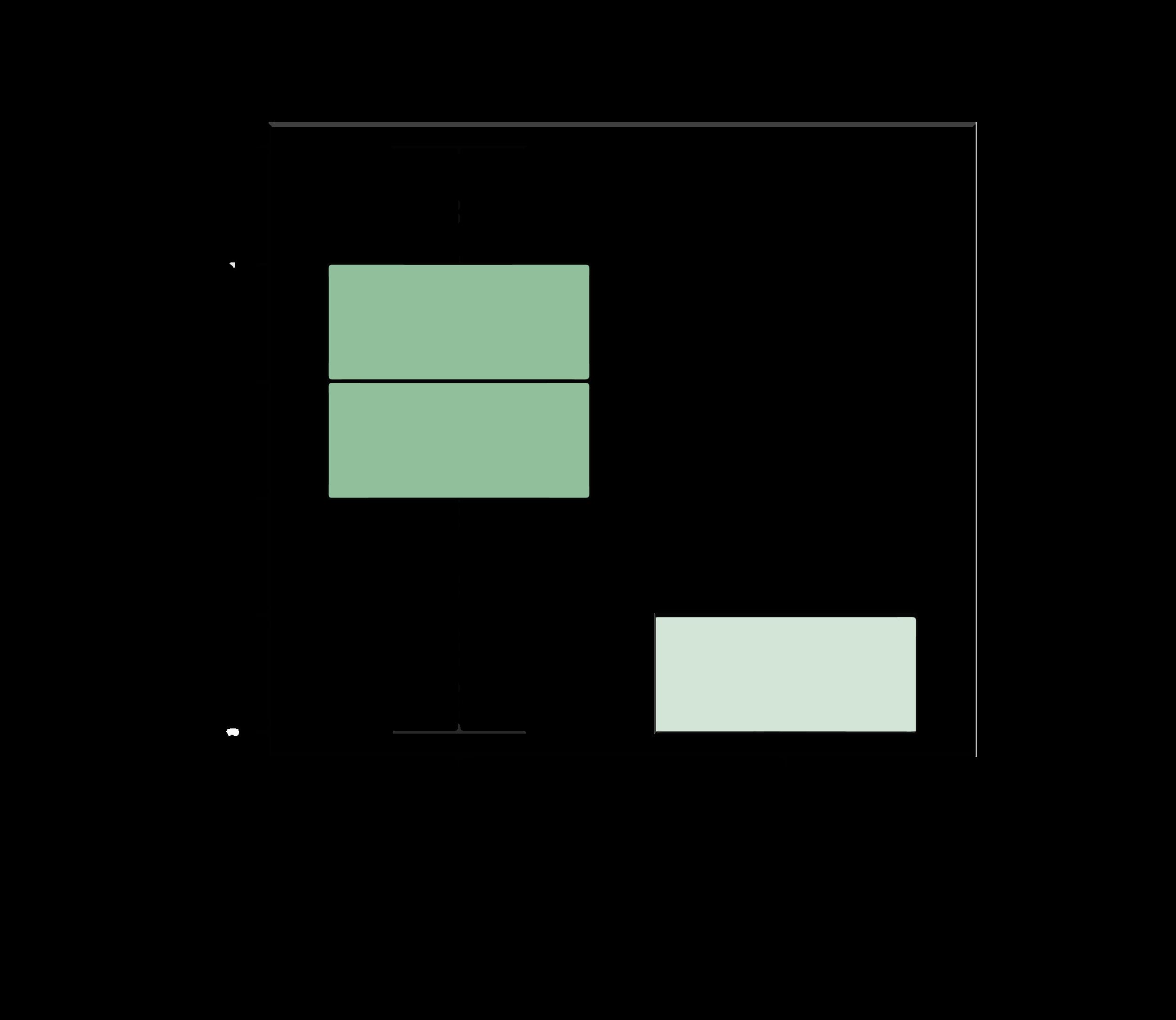 graphArtboard 3@4x.png