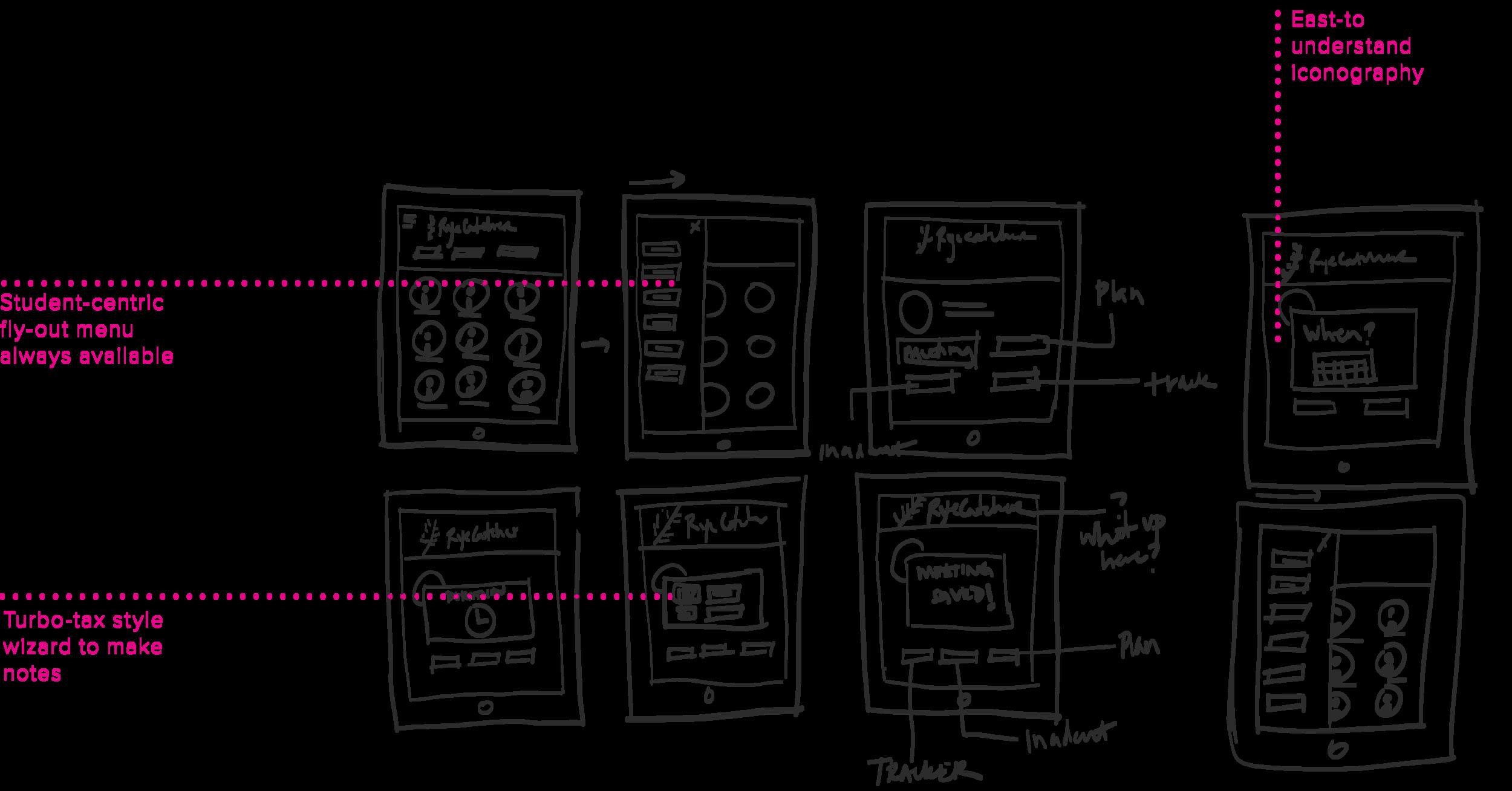 sketch wireframes.png