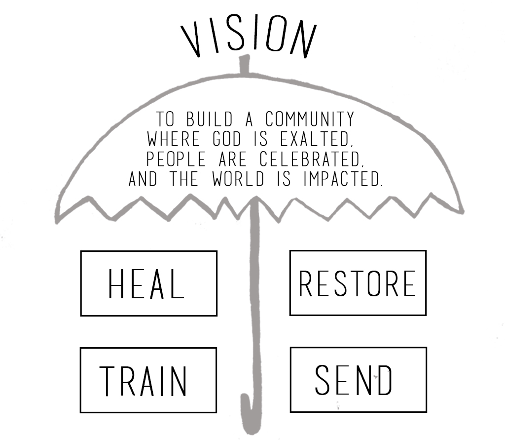 Vision Umbrella.jpg
