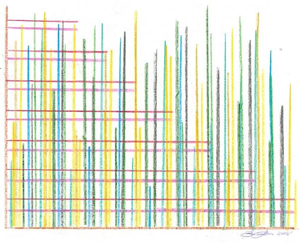 bar graphs Bari Fleischer.jpg