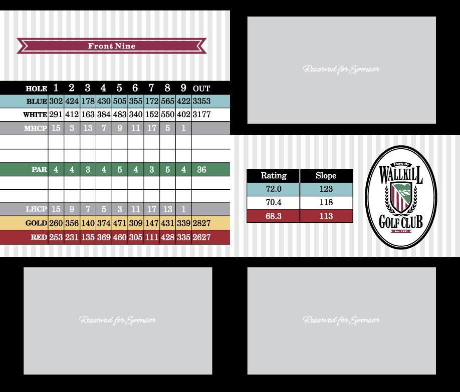 Wallkill-Scorecard.jpg