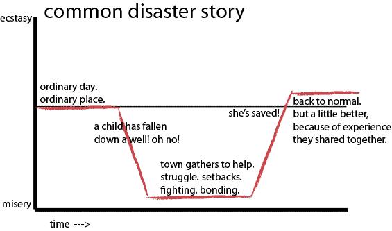 (Image -/sivers.org/drama)