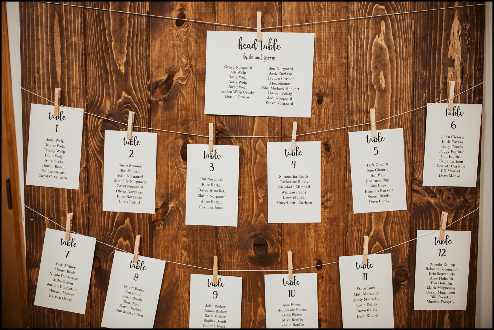 Rustic Seating chart ideas