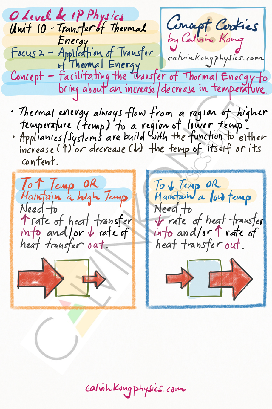 10. Transfer of Thermal Energy CC1 X.png