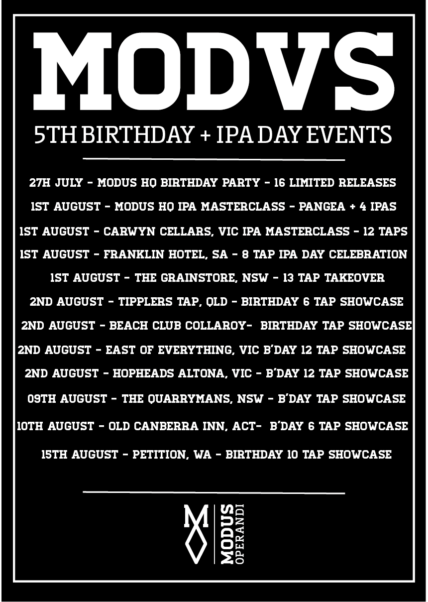 Birthdaylist.png