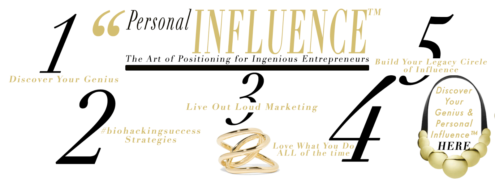 #-Personal-influence-Cover.png