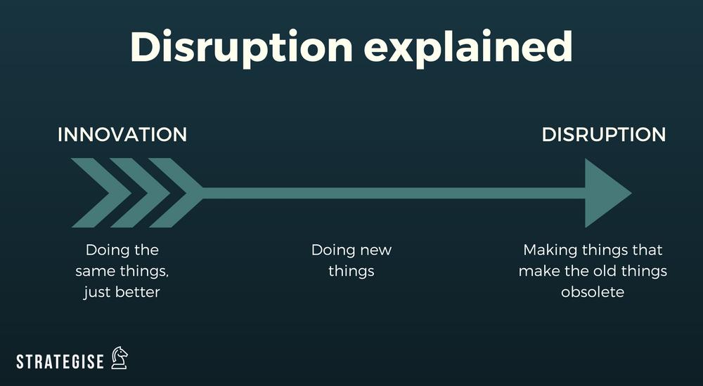 Disruption explained