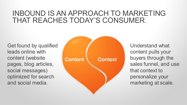 Content - Inbound Marketing = Content + Context. It's about delivering compelling and contextualised content which evokes further discussion.