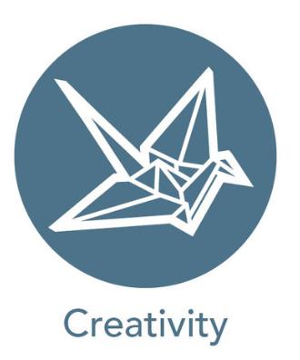Creativity Graphic