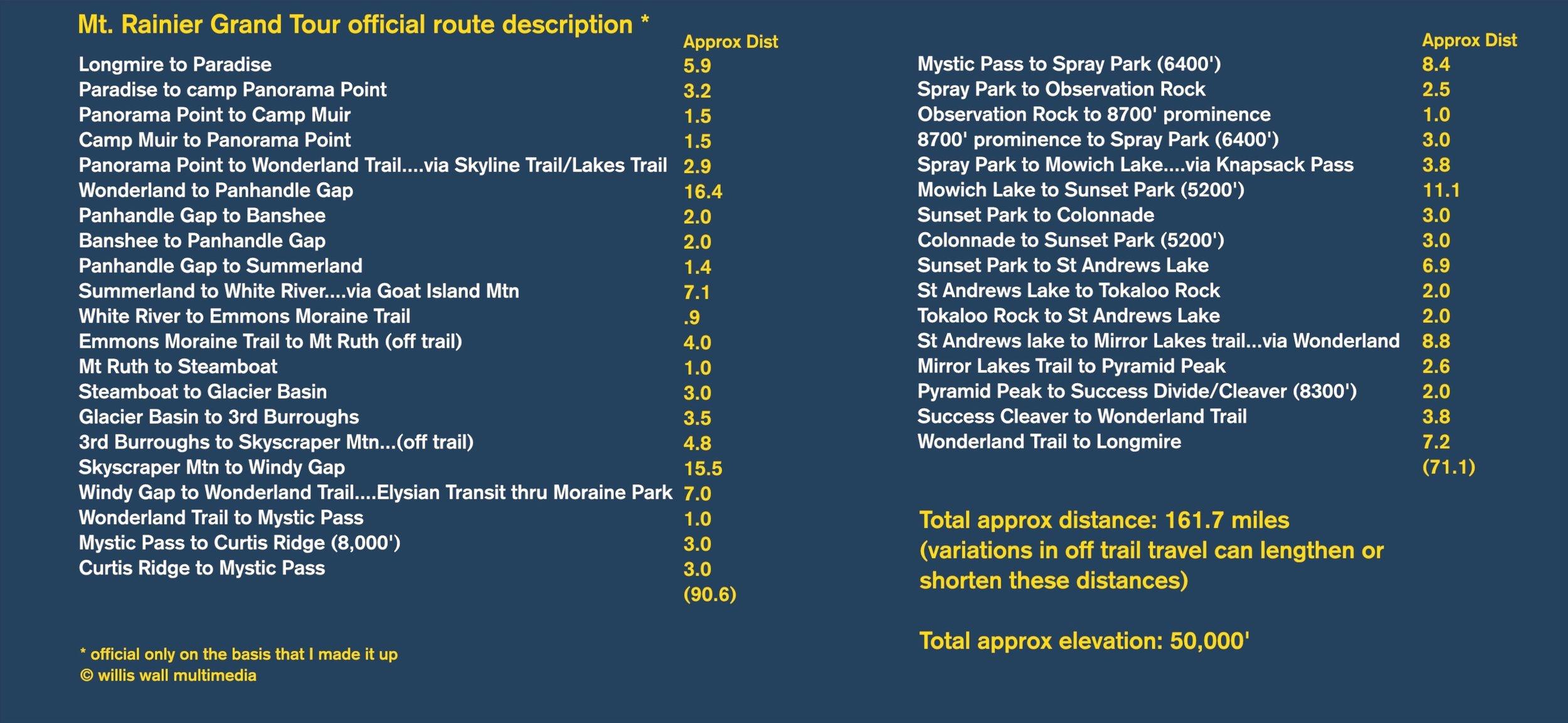 Mt. Rainier Grand Tour: Official Route Description