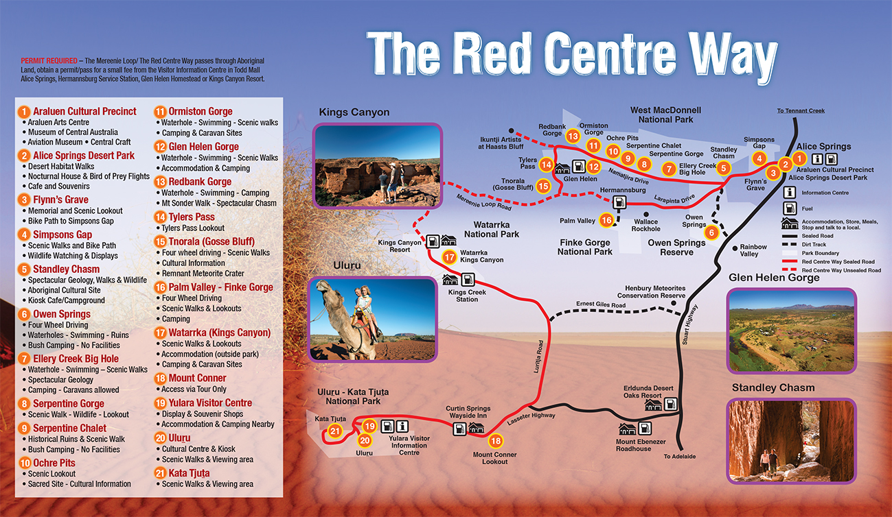 The Red Centre Way Map