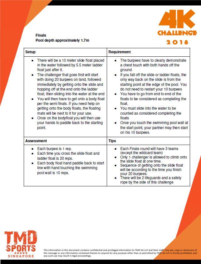 4K 2018 Finals guidelines.JPG