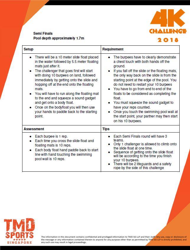 4K 2018 Semi Finals guidelines.JPG