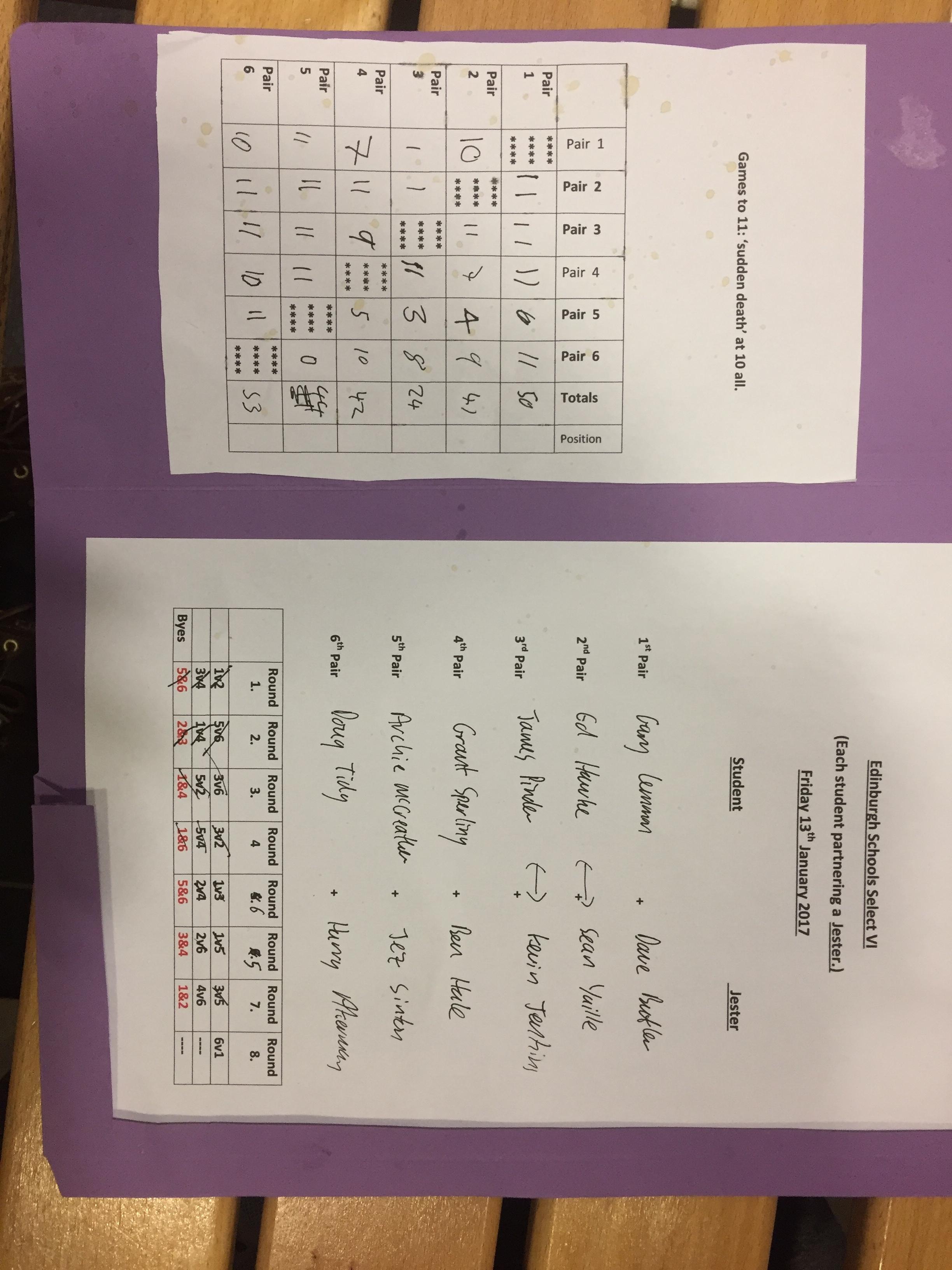 Fantastic evening of fives against the Schools Select VI