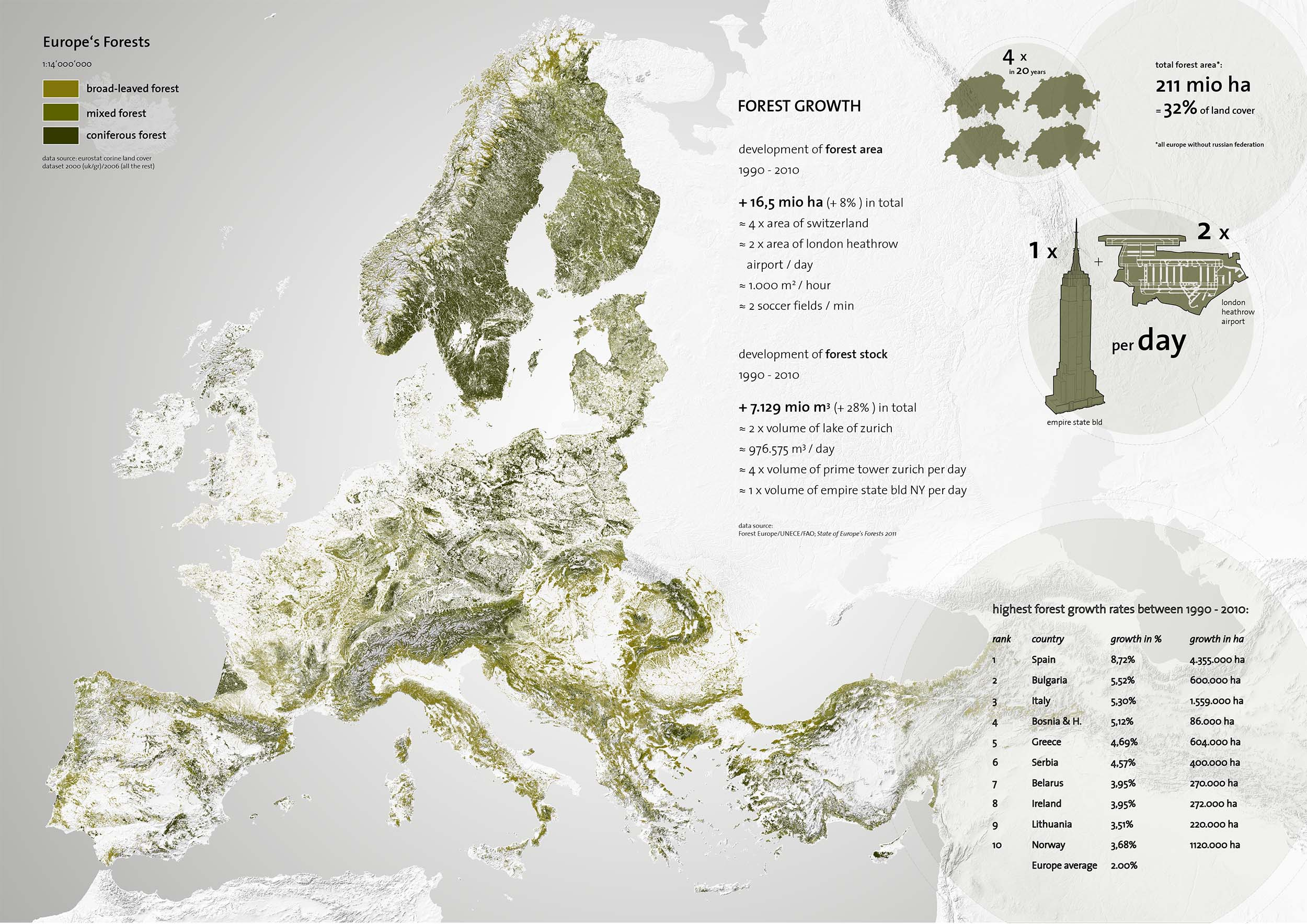 eu_forests_web.jpg