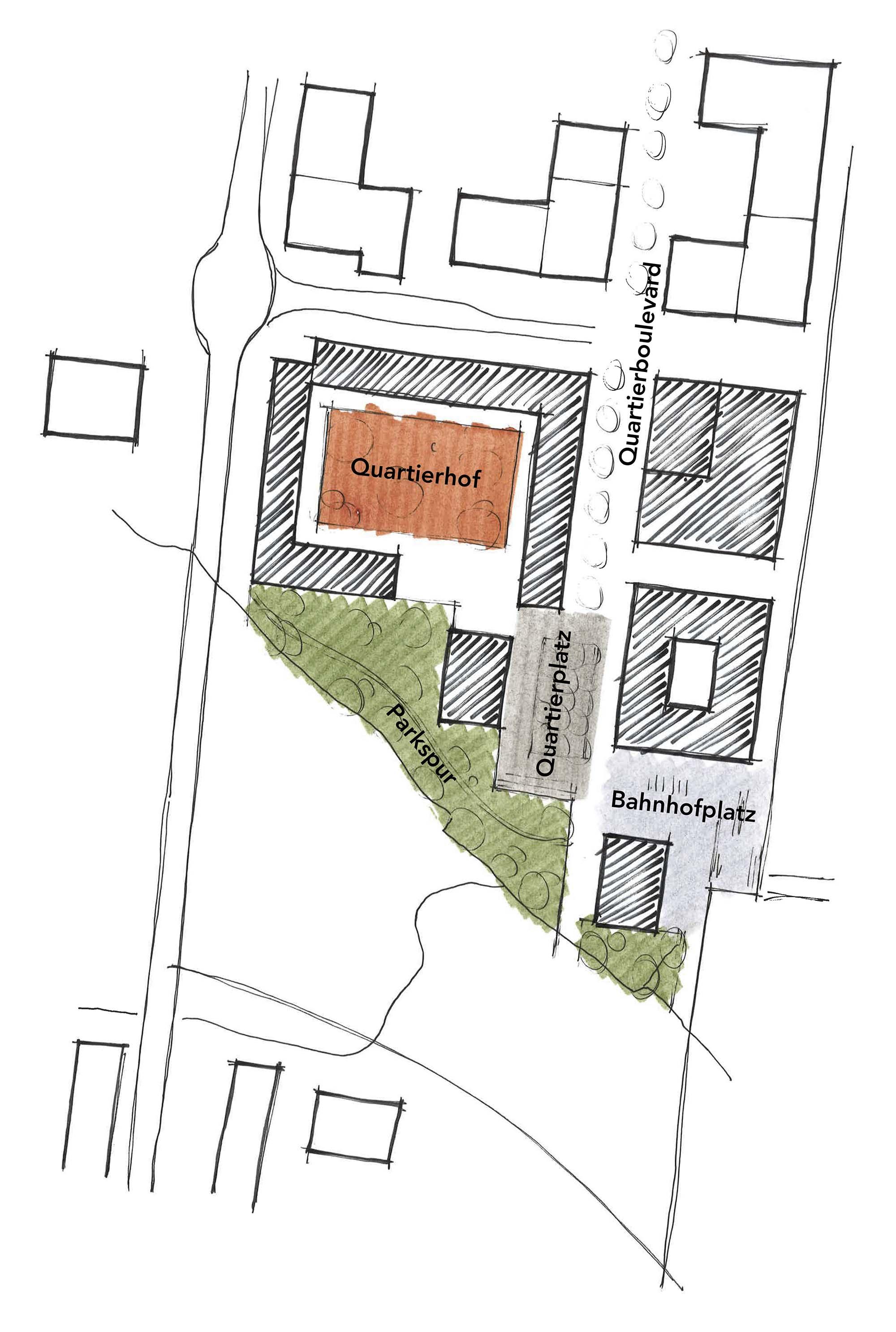 Syntheseplan: Skizze der Bestvariante mit Parkspur, Quartierplatz, Quartierhof, Bahnhofplatz und Quartierboulevard