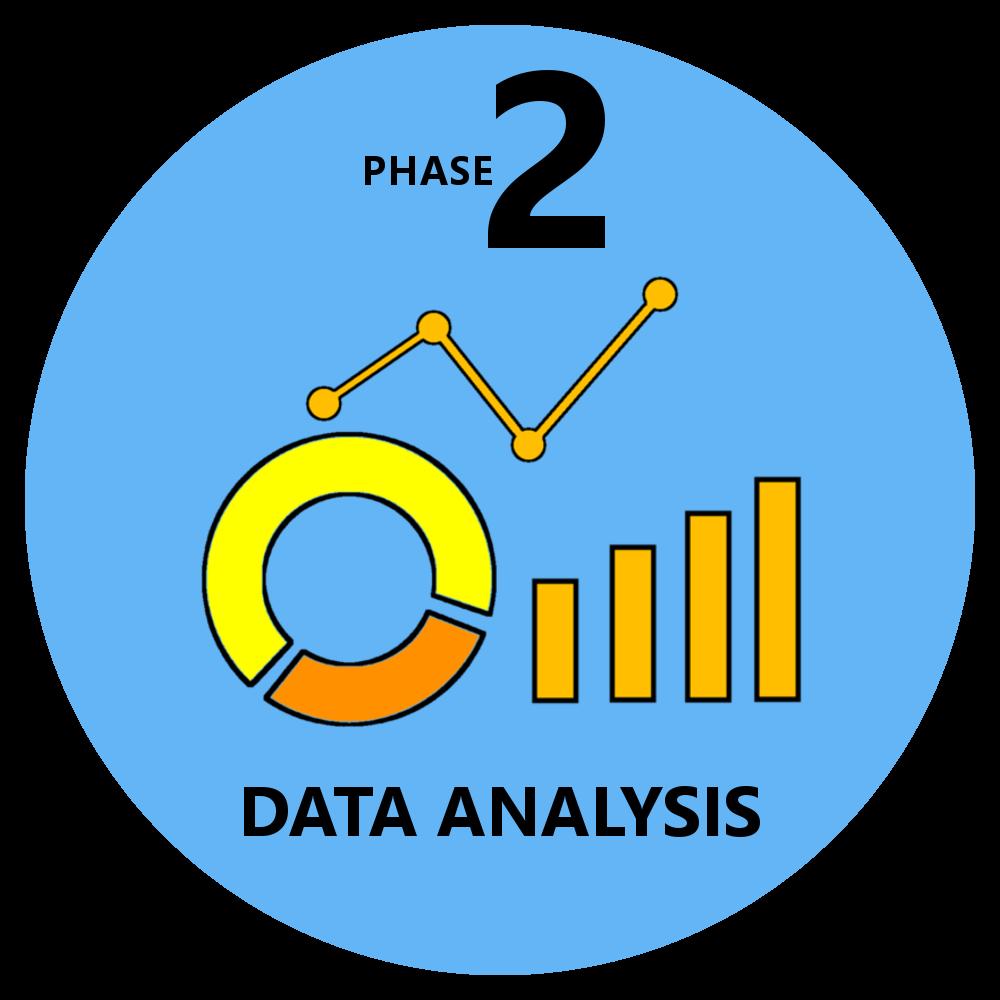 CRO2-data-analysis.png