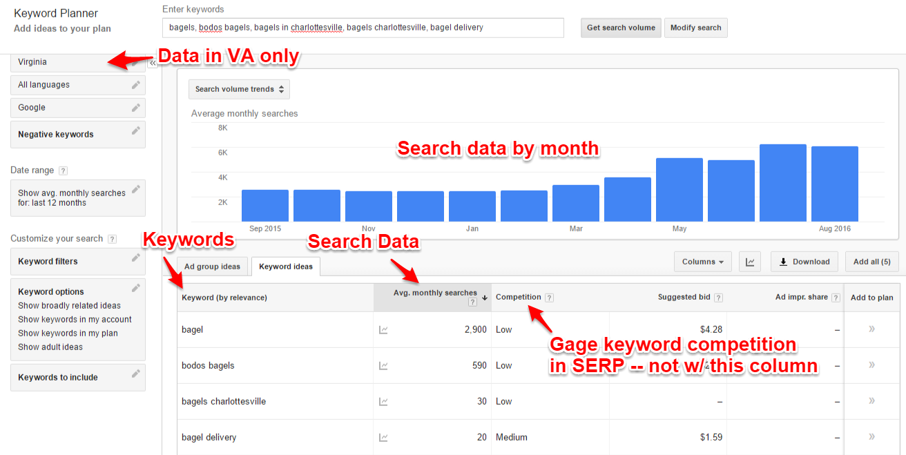 Use Google's Keyword Planner for keyword research