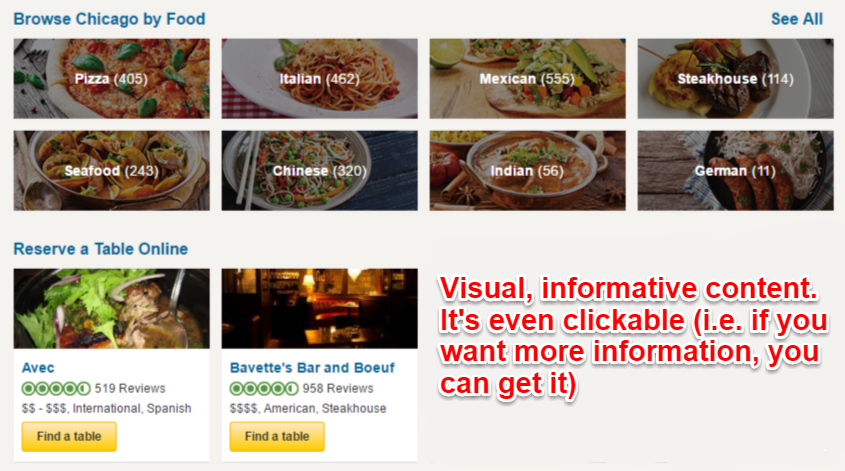 Visual, informative content aids user experience