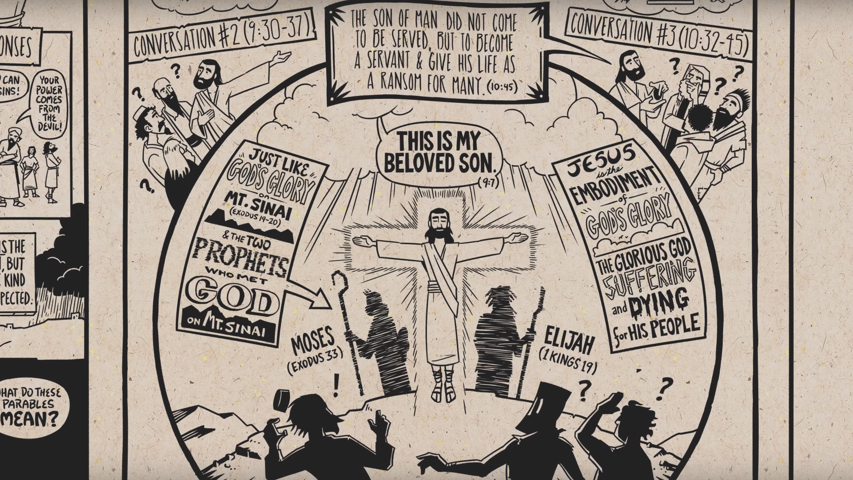 Screen shot from The Bible Project's video on the Gospel of Mark. See below for video.
