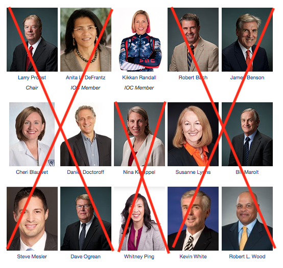 The current USOC Board of Directors. All but Kikkan Randall should resign after their standing has been tainted by close association with USOC leadership.