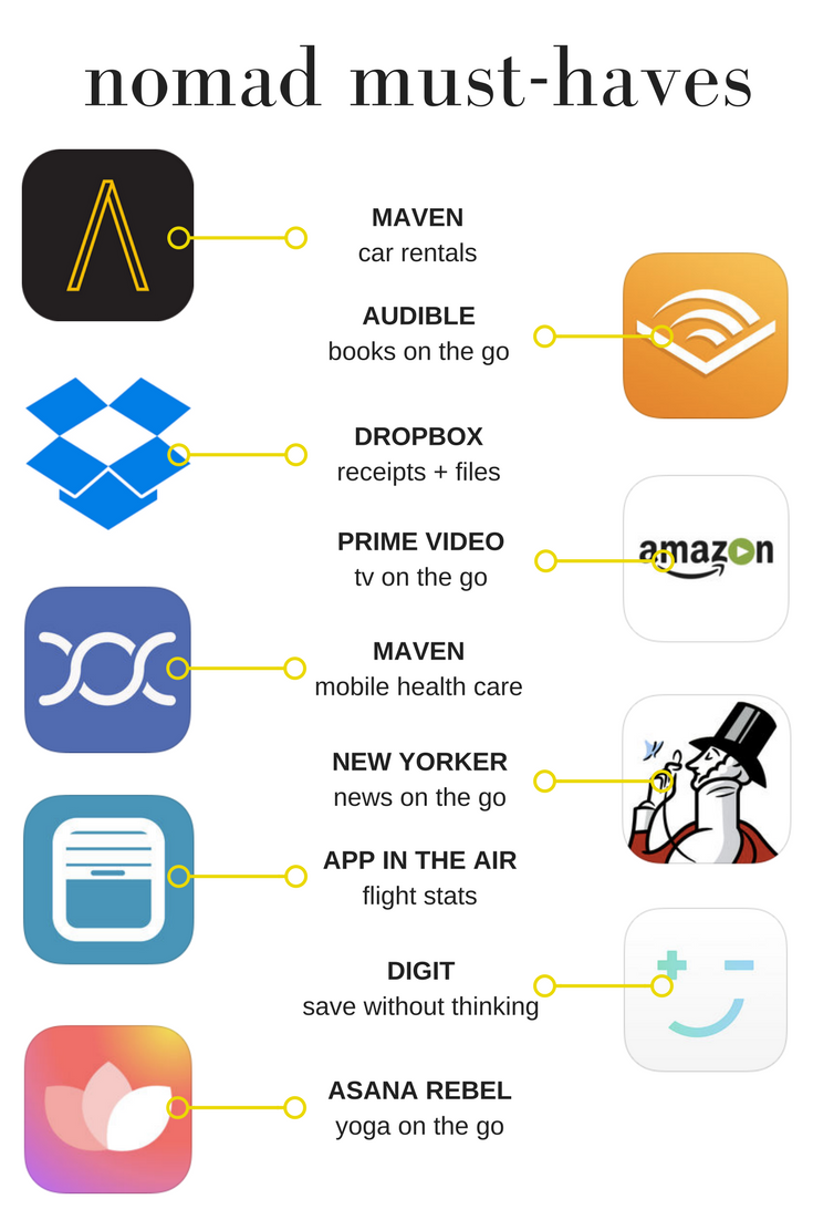 nomad must have apps