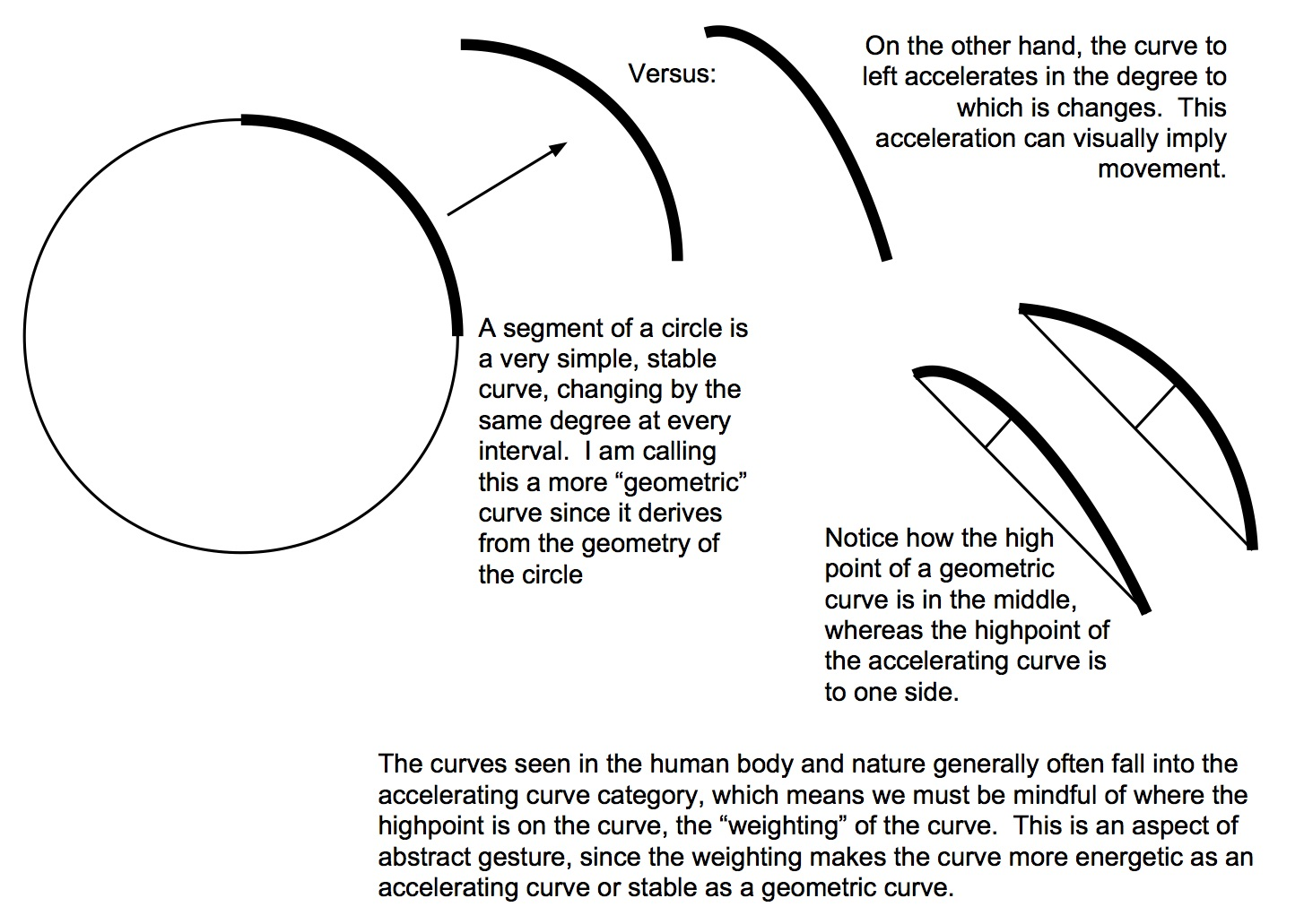 Geometric vs accelerating curves (1).jpg