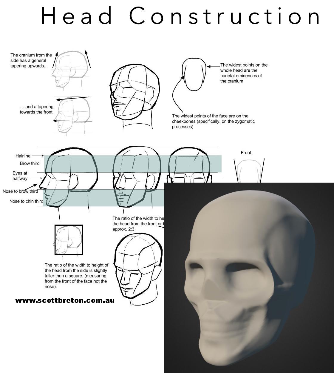 Icon Head Construction.jpg