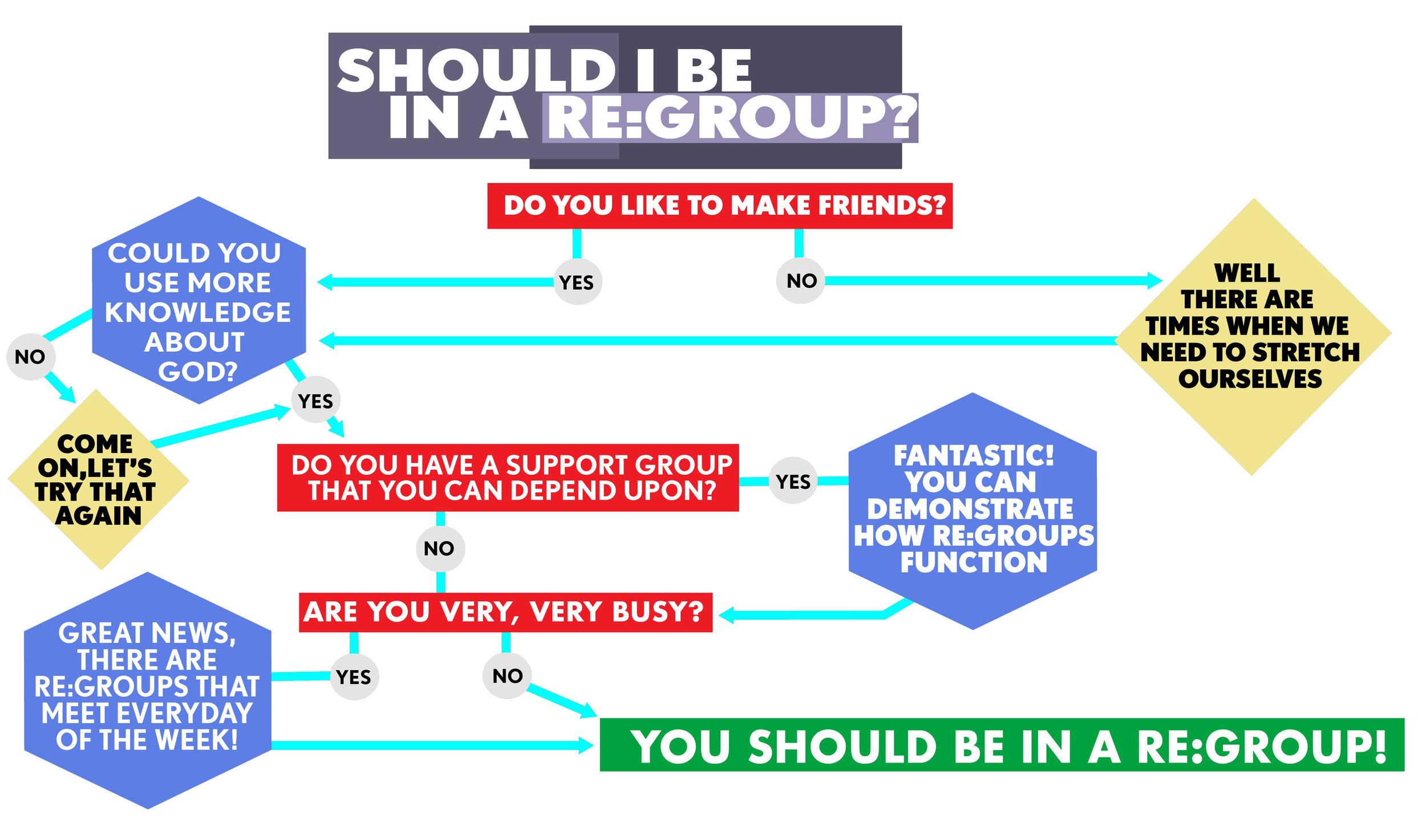 RE-Group flowchart.jpg