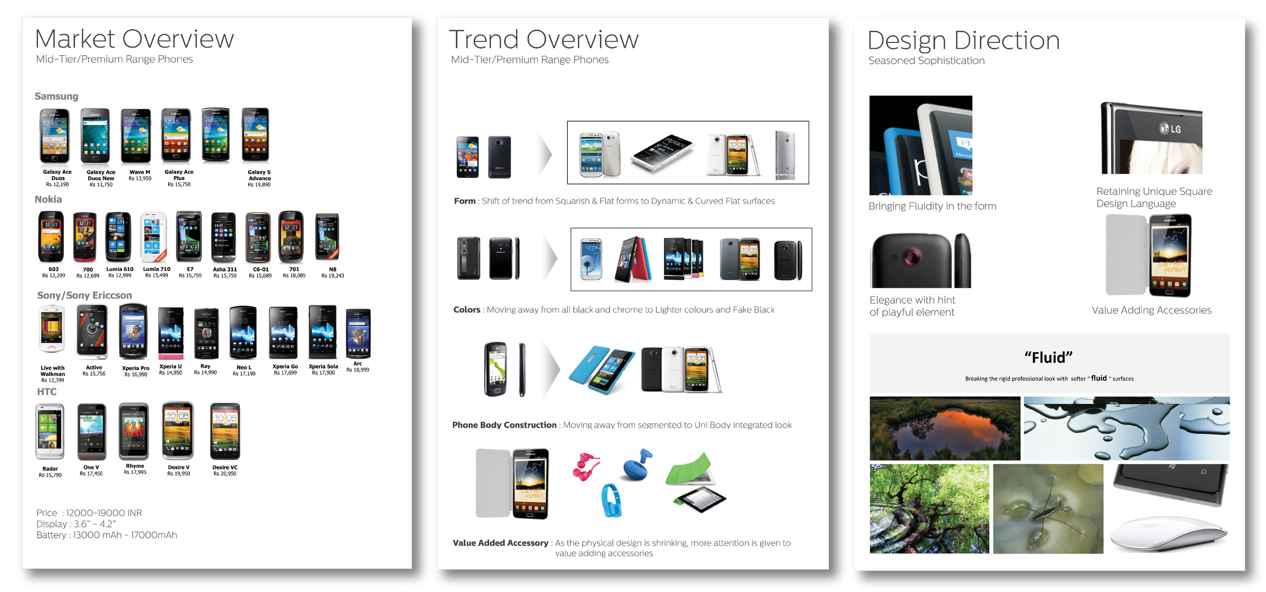 Design direction document for MId Segment Premium Phones