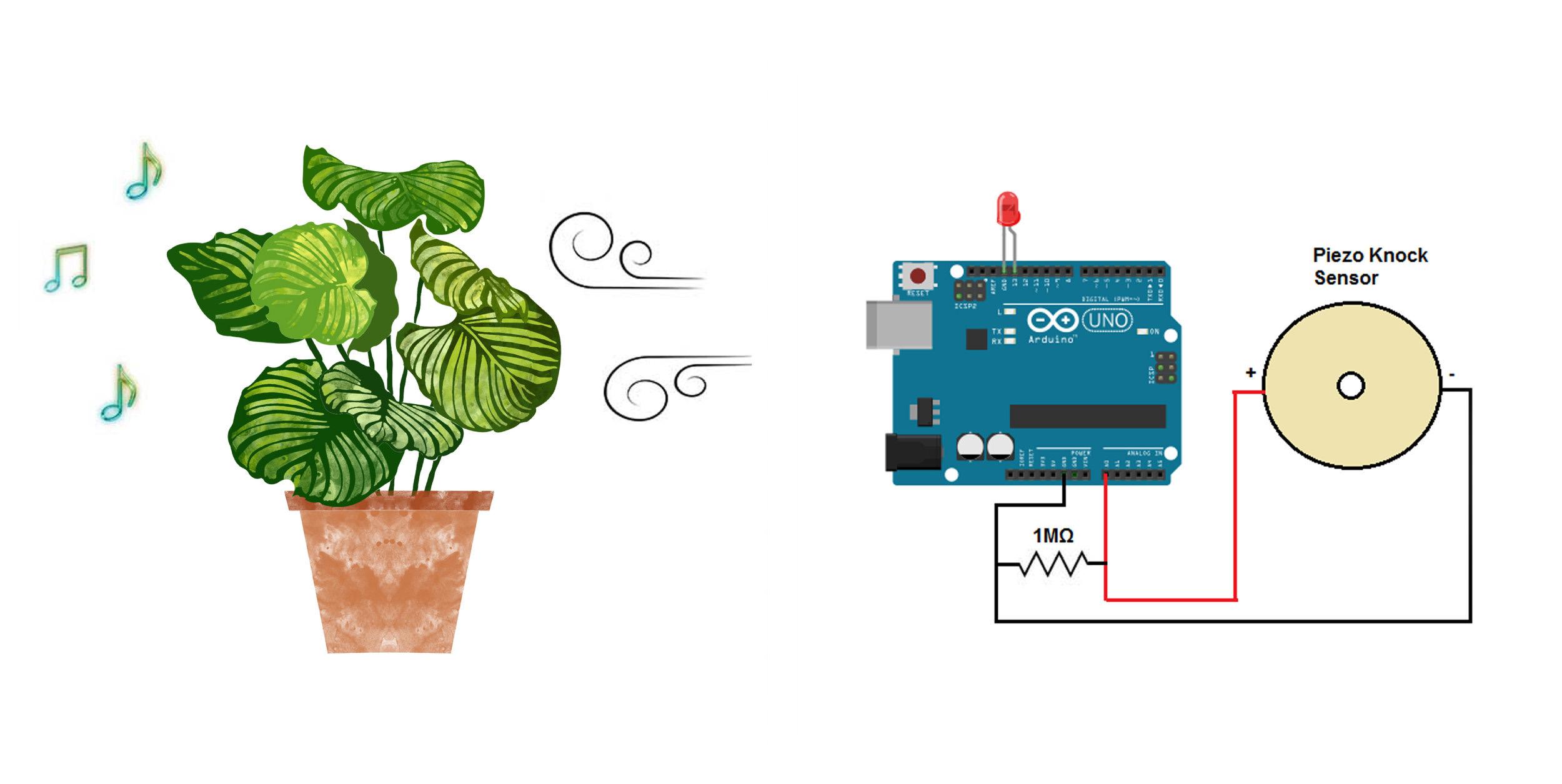 Concept Visualization                                                                 Arduino Circuit for a Piezo sensor