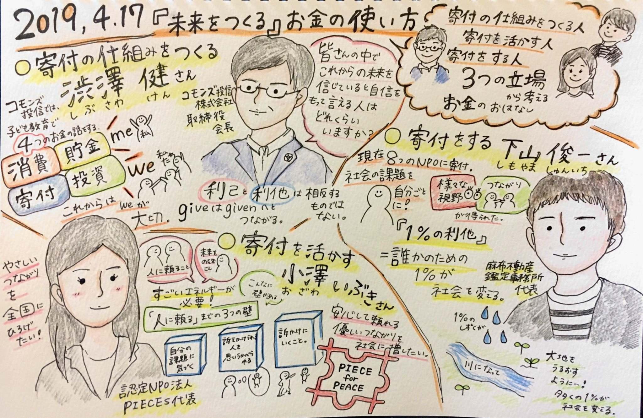 グラフィックレポート:PIECESインターン 濱口 芽生