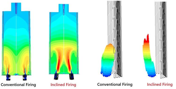 CFD-Incling+firing.jpg
