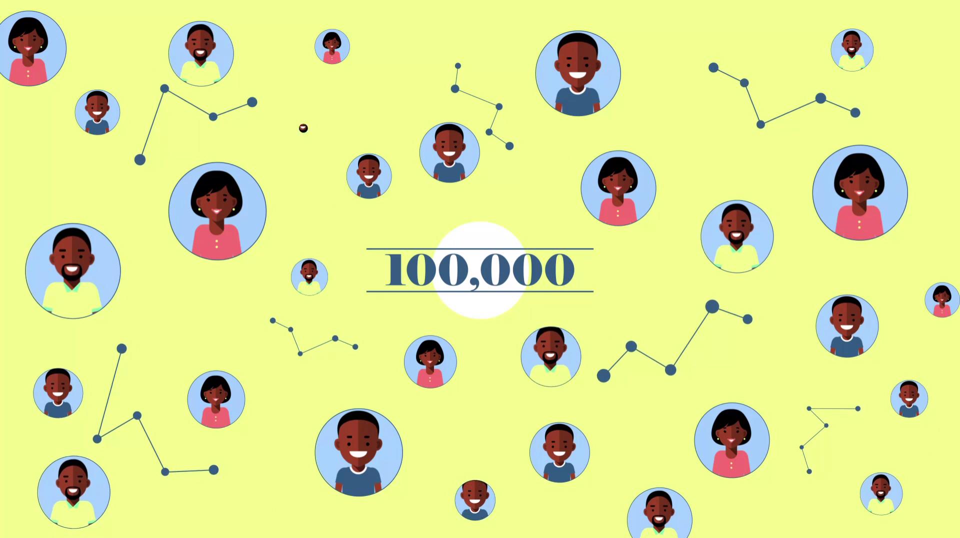 graahi animated explainer video 10000 frame