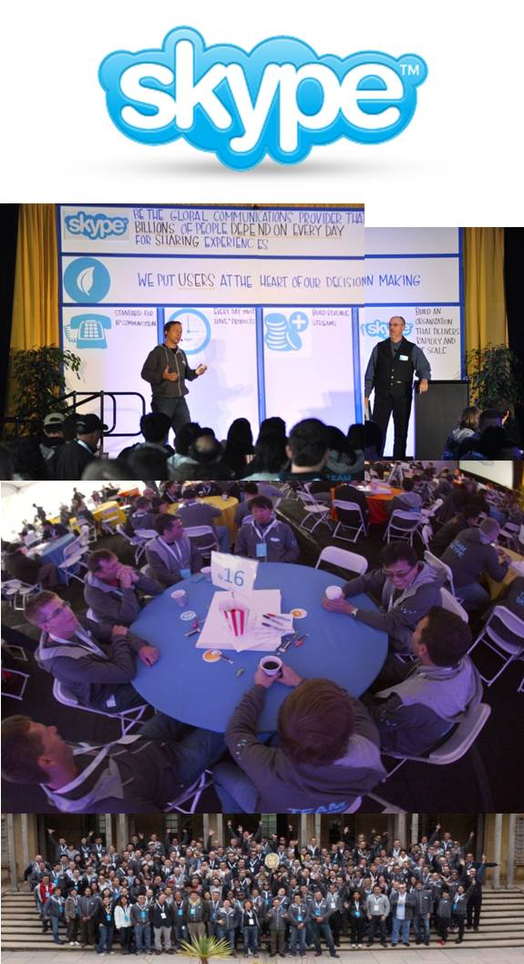 Top: giant event template that was populated during the program by all 150 participants with strategic insights. Middle: one of over 20 breakout groups. Bottom: Participants were from the Skype office in Palo Alto, CA. The event was conducted at the San Francisco Zoo.