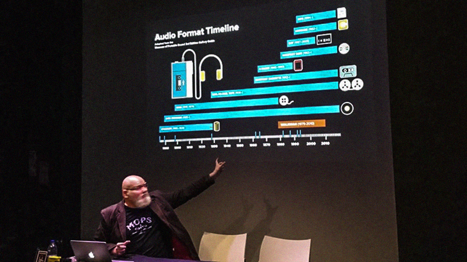 Presenting the Museum of Portable Sound's Audio Format Timeline during the presentation on the history of the Sony Walkman at the National Science and Media Museum, 1 July 2019. Photo courtesy NSMM Curator of Sound Technologies Annie Jamieson.